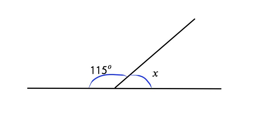 Straight line angle