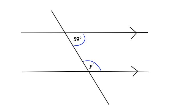 Co-interior angle Q