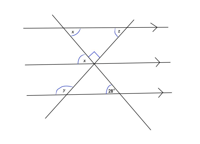 Hardest angle Q