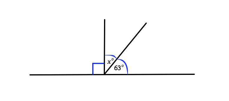 straight line and right angle