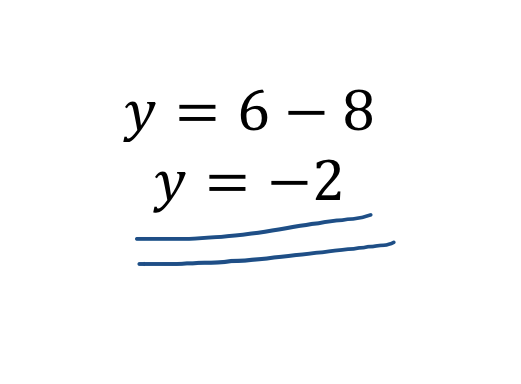 Y = -2