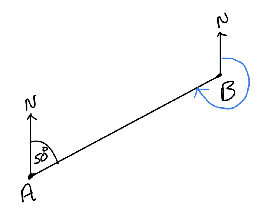 Bearing shown