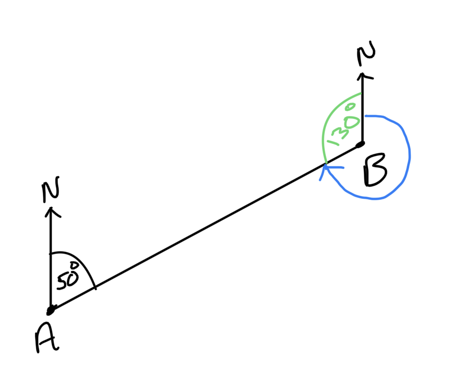 Finding a bearing